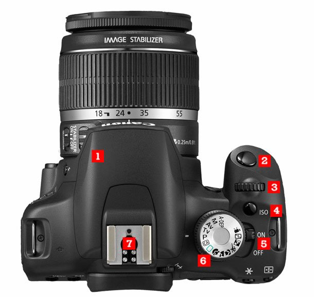 Camara Canon EOS 500D Reflex