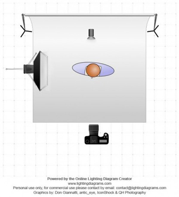 Configuracion de luz