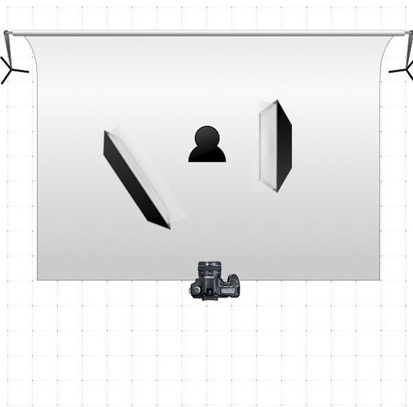 Configuración de iluminación productos