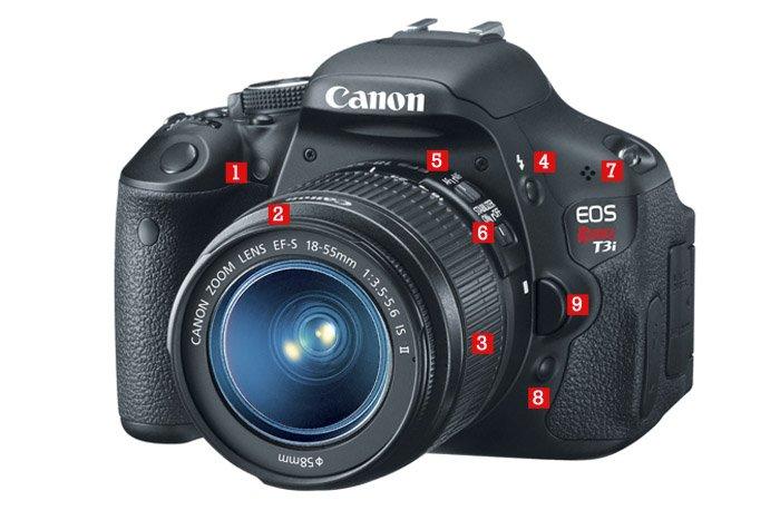 Canon frente 1