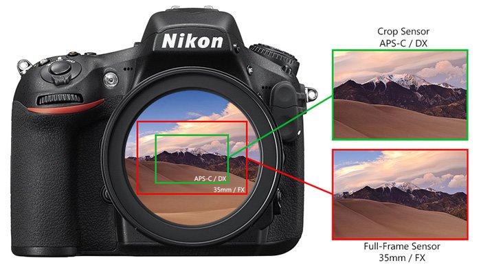 Nikon-FX-and-DX-Sensor