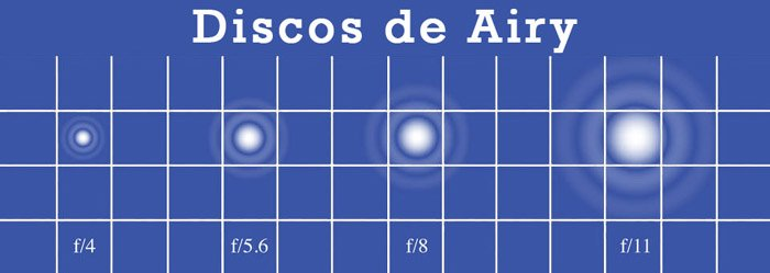 Discos de Airy