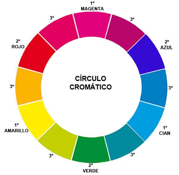 Armonia en los colores