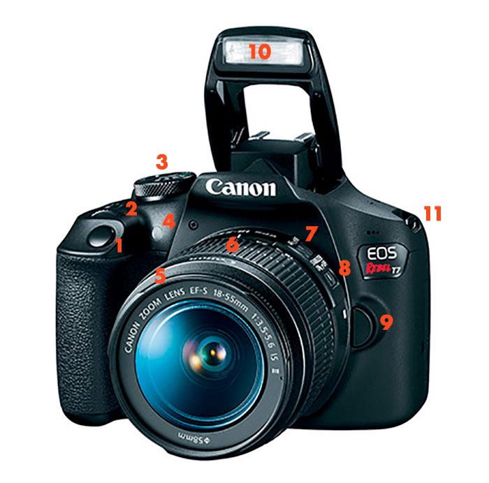 Funciones de la cámara Canon EOS Rebel T7 que debes aprender