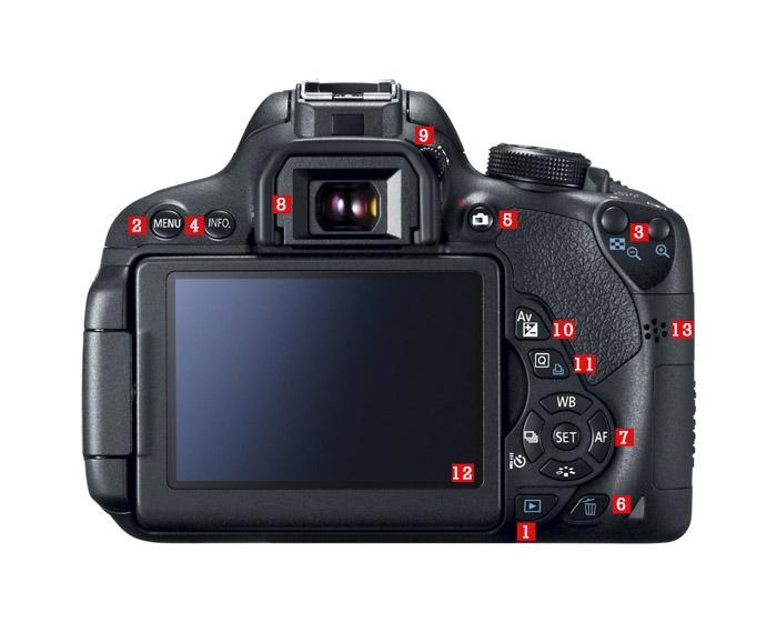 Funciones de la Canon T5i
