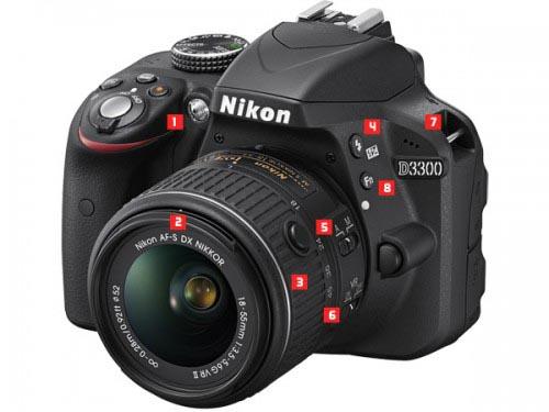 Funciones de la Nikon D3300 Reflex
