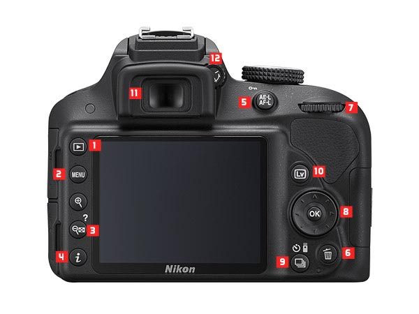 Caracteristicas de la Nikon D3300 atras
