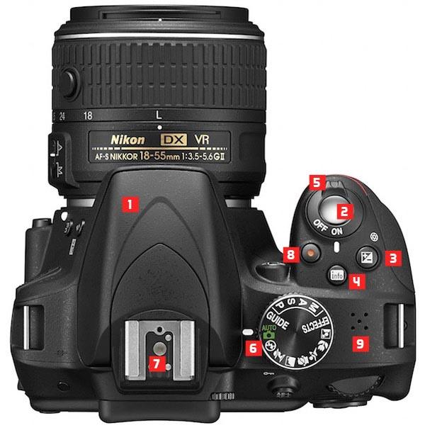 Funciones de la Nikon D3300 superior