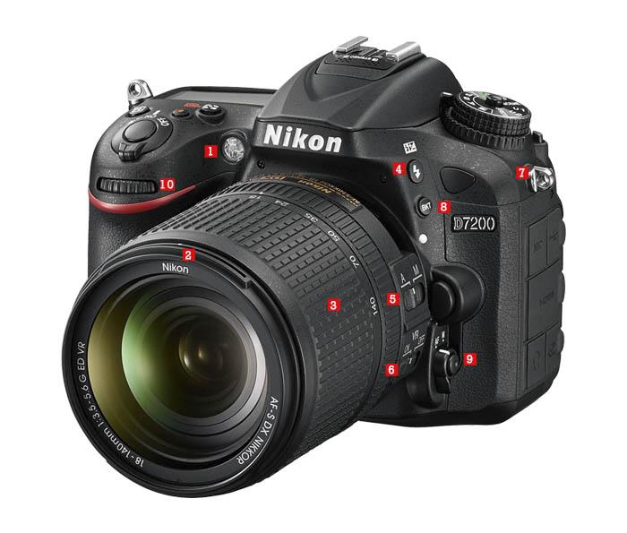 Funciones de la cámara Nikon D7200
